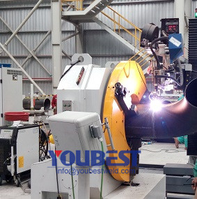 http://www.youbestweld.com/pipe-spool-fabrication/pipe-welding-machine